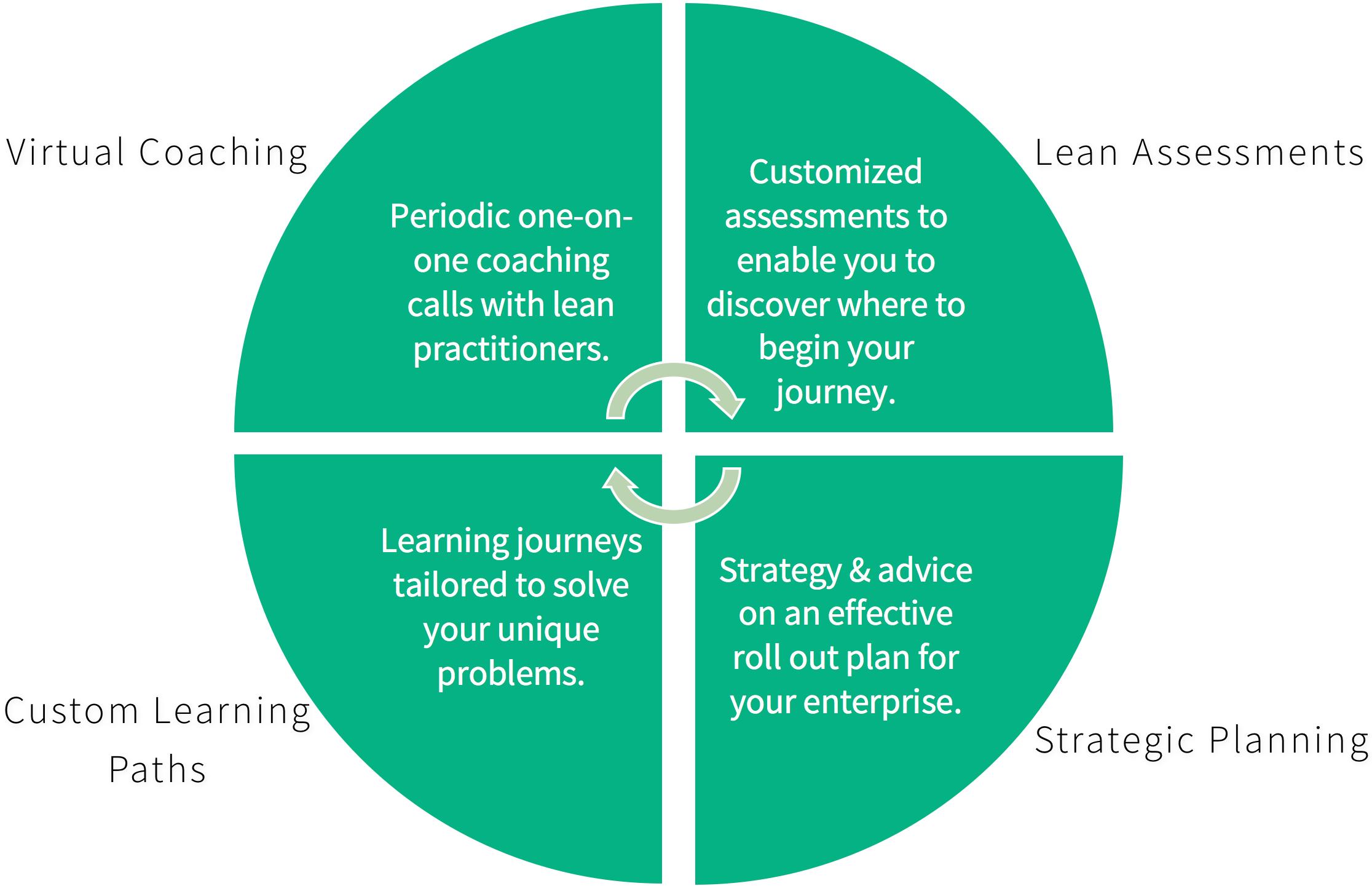 Customer Success Enterprise Graphic